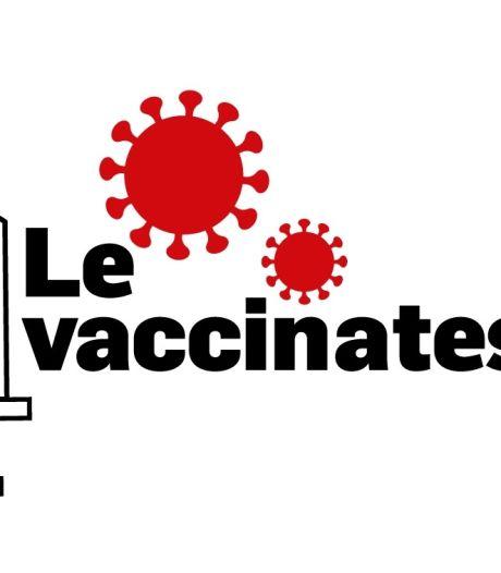 Quand allez-vous être vacciné? Faites le test!