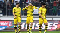 Borussia Dortmund in de penarie: de aanval is niet altijd de beste verdediging
