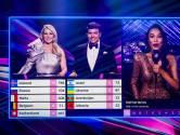 Storing provider nekt duizenden Nederlandse publieksstemmen voor Songfestival