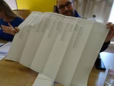 Groot verkiezingsbiljet Terneuzen wel te hanteren