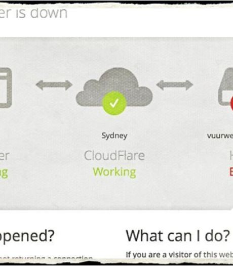 Meldpunt vuurwerkoverlast weer in de lucht na DDoS-aanval