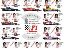 Wanneer beginnen de Grands Prix in de Formule 1?