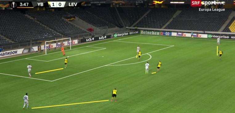 Young Boys zet man-op-man druk op de defensie van Leverkusen. Beeld screenshot