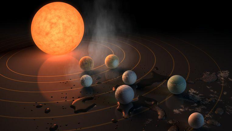 Rond de dwergster TRAPPIST-1 cirkelen zeven exoplaneten die qua oppervlakte, temperatuur en massa op onze Aarde gelijken.