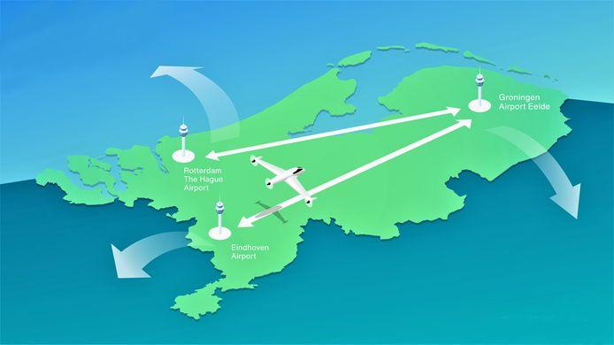 De regionale luchthavens in Eindhoven, Rotterdam en Groningen willen dat er in 2026 commerciële elektrische vluchten binnen Nederland plaatsvinden. Daar steken de luchthavens samen met de Schiphol Group geld in. Ze denken dat het over vijf jaar mogelijk moet zijn om die vluchten rendabel uit te voeren en dat er ook kansen zijn voor vluchten naar het buitenland.