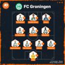 Opstelling FC Groningen.
