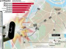 Dit zijn de 5 meest lucratieve flitspalen in Nijmegen: de kassa rinkelt dankzij 'gluiperige' nummer 3012