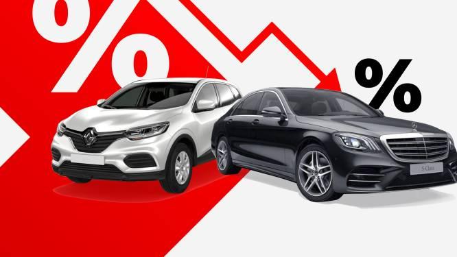 Dankzij corona tot 20.000 euro korting op stockwagens: wat zijn de strafste promoties en hoelang kan dat nog blijven duren?