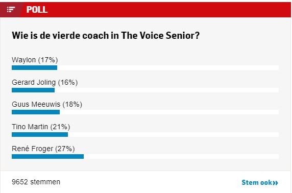 Gerard Joling kreeg de minste stemmen.
