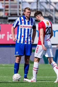 Samenvatting | FC Emmen - sc Heerenveen