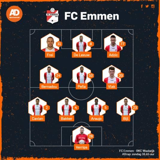 De vermoedelijke opstelling van FC Emmen tegen RKC.