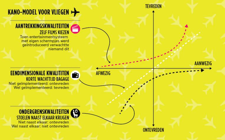 © Volkskrant Infographics Beeld Volkskrant Infographics