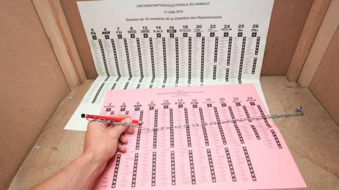 983 listes déposées en Wallonie pour 19.081 candidats aux communales