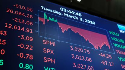 Wall Street zakt weg ondanks renteverlaging Fed