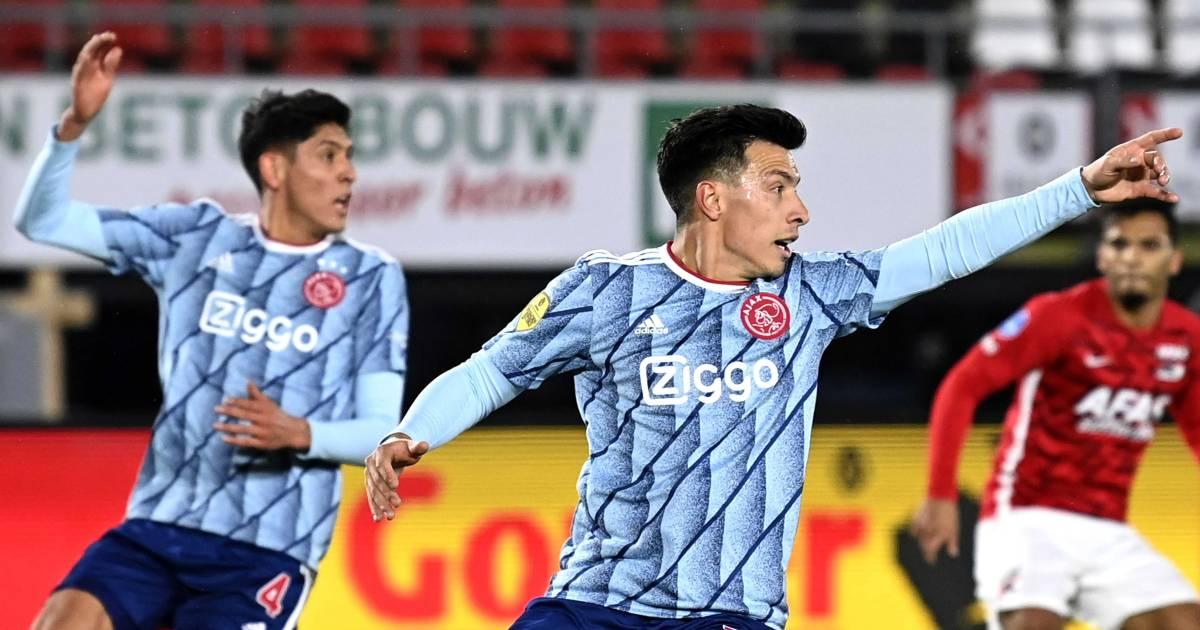 Dit zijn de vijf winnaars en vijf verliezers van Ajax in 2021 - AD.nl