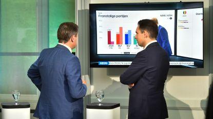 Radicaal-rechts wint ook in Lochristi, Open Vld van burgemeester Deswaene beperkt de schade