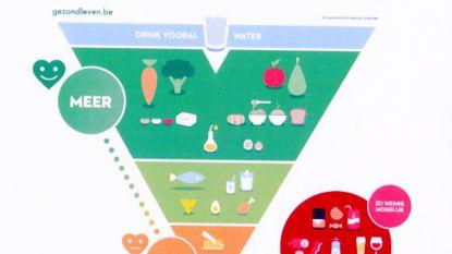Okra leert over voedingsdriehoek