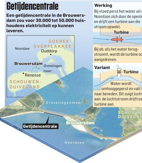 Zeeland onaangenaam verrast: getijdencentrale Brouwersdam dreigt te worden geschrapt
