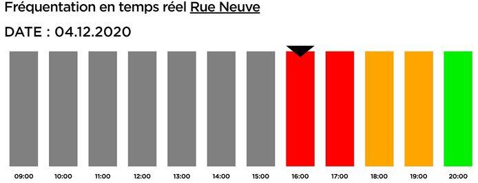 www.rueneuvebruxelles.be