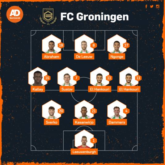 That is the anticipated lineup and damage News out of your favourite membership |  Eredivisie