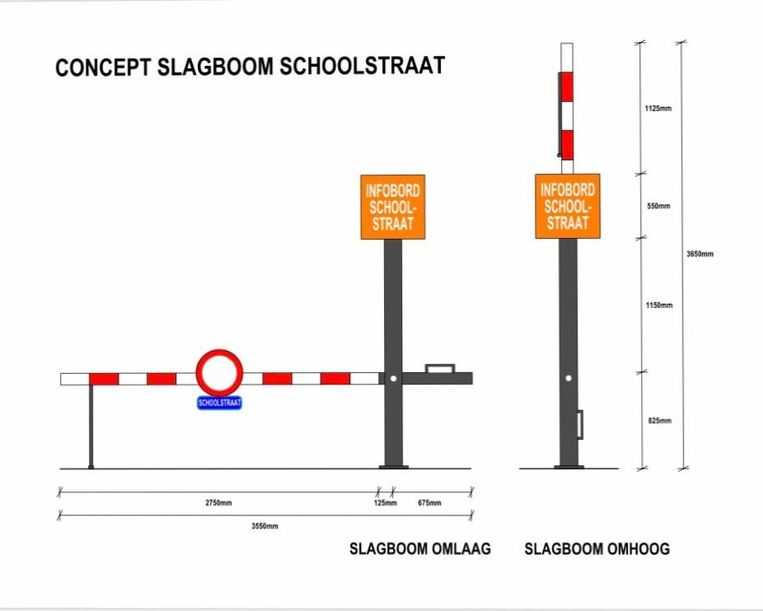 Slaboom verkeersveiligheid Brugge