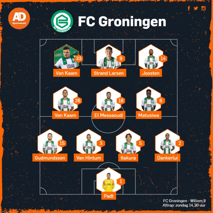 AD Sportwereld.