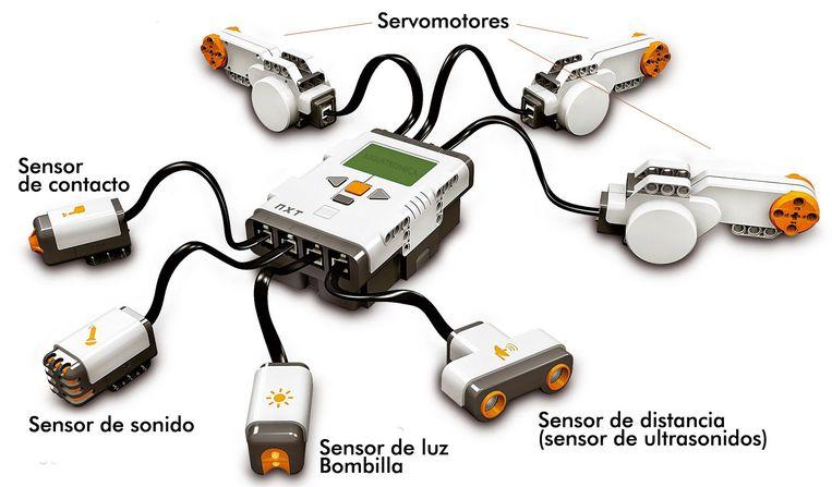 Lego-NXT-sensoren Beeld .