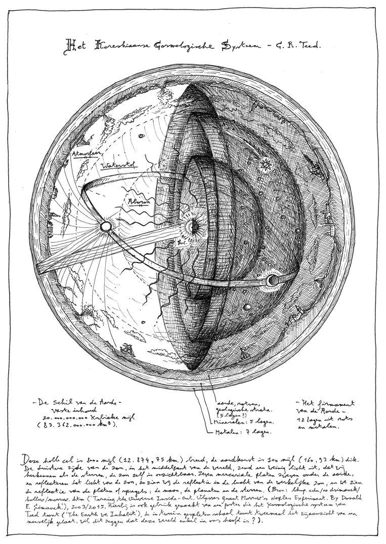 Boeken 31/10 Illustratie uit 'Handboek voor de patafysicus'. Beeld rv