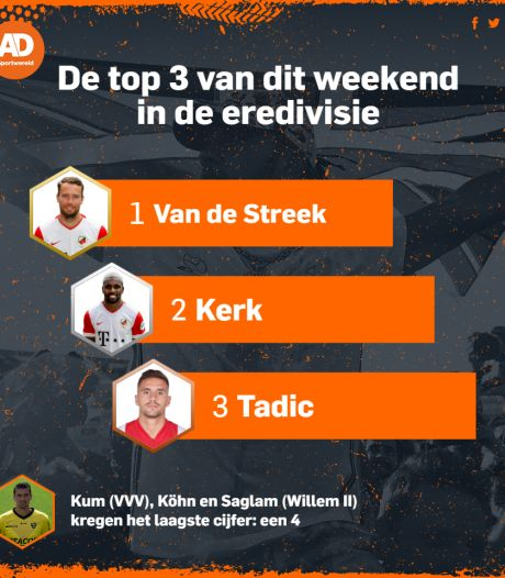 Hoge beoordelingen bij FC Utrecht na recordzege, vijf  onvoldoendes bij Feyenoord