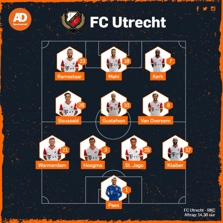 De vermoedelijke opstelling van FC Utrecht.