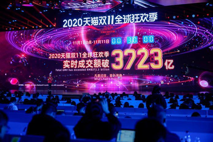 Een scherm toont het aantal verkochte producten bij Alibaba tijdens Singles' Day.