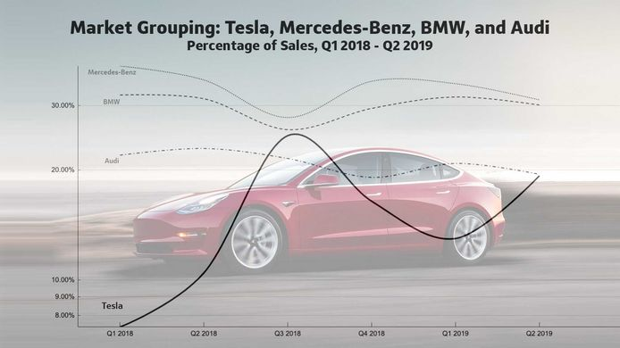 Het Tesla-effect.