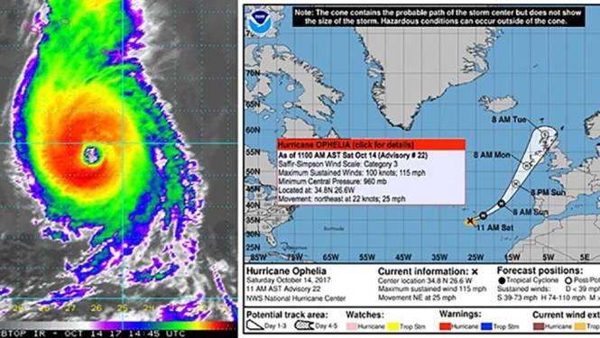 Zeldzaam in Europa: Ophelia zwelt aan tot orkaan categorie 3