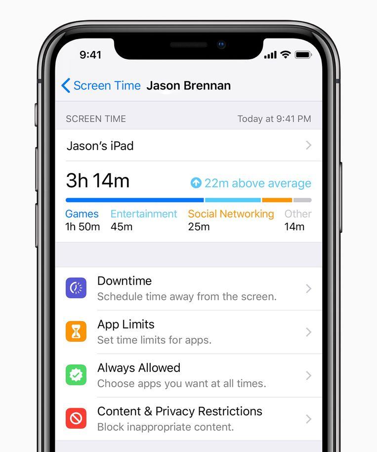 iOS12 biedt inzicht in hoeveel tijd er per app wordt doorgebracht. Beeld null