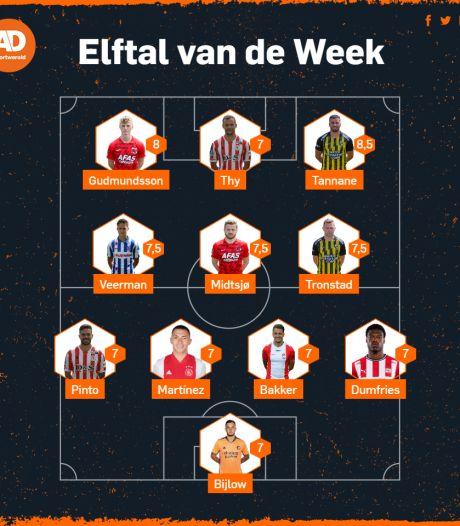 AZ, Vitesse en Sparta na belangrijke zeges hofleveranciers in Elftal van de Week