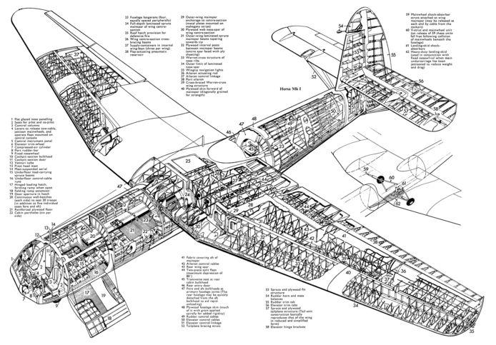 Een tekening van een Airspeed Horsa, een zweefvliegtuig dat werd voortgetrokken door bommenwerpers.