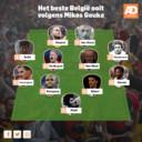 Het beste België ooit volgens Mikos Gouka.
