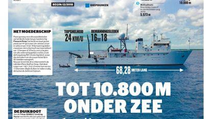 Tot 10.800 M onder zee