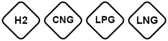 De stickers voor gasvormige brandstoffen als LPG krijgen de vorm van een diamant