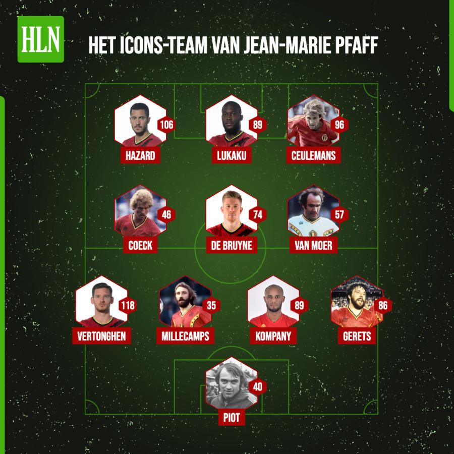 Het Icons-team van Jean-Marie Pfaff.