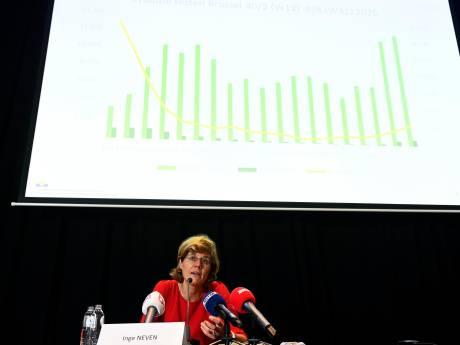 Plus de tests que lors des pics de la première vague à Bruxelles