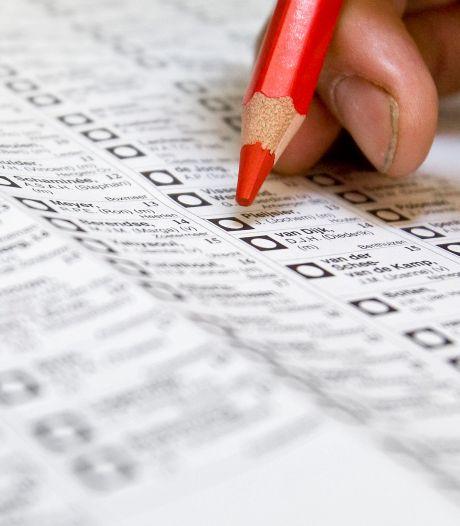Peiling: meerderheid Nederland wil nieuwe verkiezingen