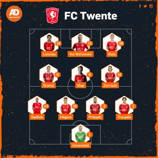 Vermoedelijke opstelling FC Twente tegen Heerenveen.