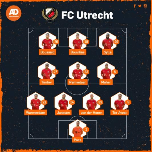 Vermoedelijke opstelling FC Utrecht tegen PEC Zwolle.