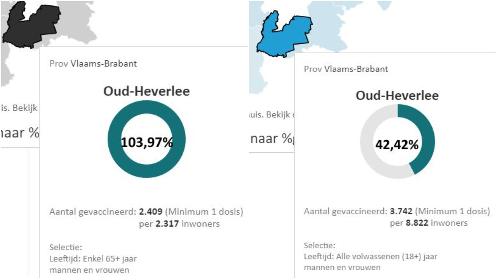 Straffe cijfers: 103.9% van 65-plussers in Oud-Heverlee gevaccineerd