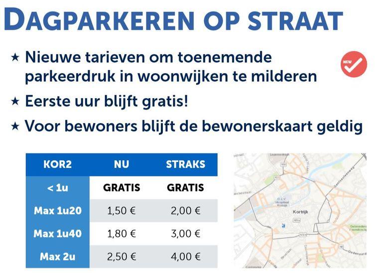 dagparkeren op straat (KOR2): huidige en nieuwe tarieven. Opgepast: max 2 uur klopt niet in de slide. Dat moet minimum 2 uur zijn.