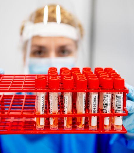 Daling aantal positieve coronatests in Twente, een sterfgeval gemeld