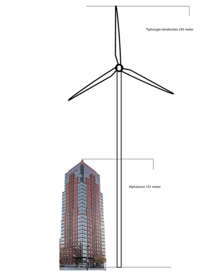 De hoogte van de Alphatoren (101 meter) in Enschede in vergelijking met een windmolen van 245 meter.