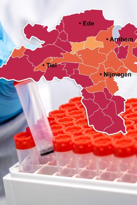 KAART | Arnhem telt hoogste aantal besmettingen in twee maanden, doden in Gennep en West Betuwe; zes gemeenten in fase 'zeer ernstig'