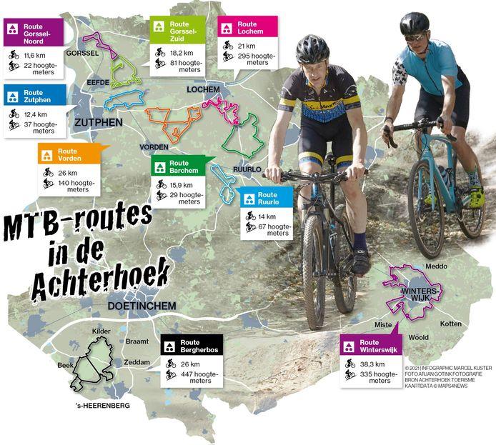 De huidige mtb-routes in de Achterhoek.